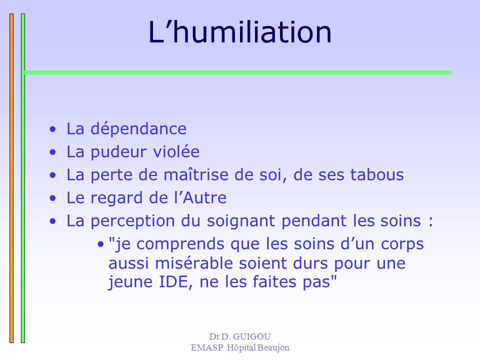 L'humiliation La dépendance La pudeur violée