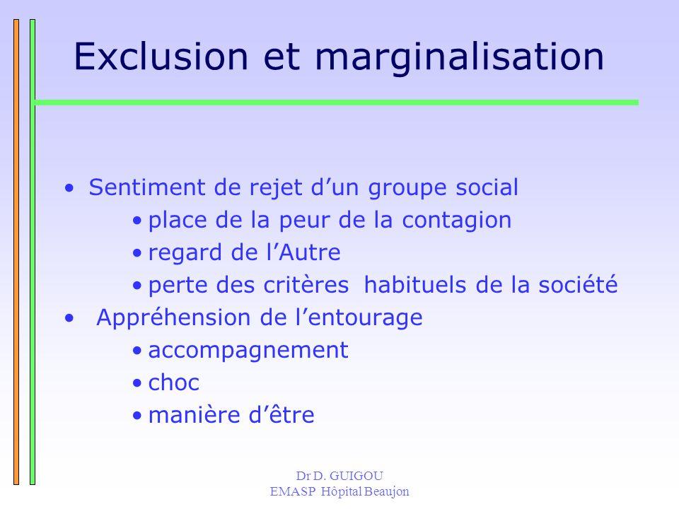 Exclusion et marginalisation