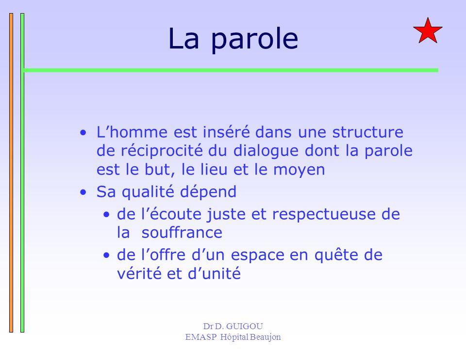 La parole L'homme est inséré dans une structure de réciprocité du dialogue dont la parole est le but, le lieu et le moyen.