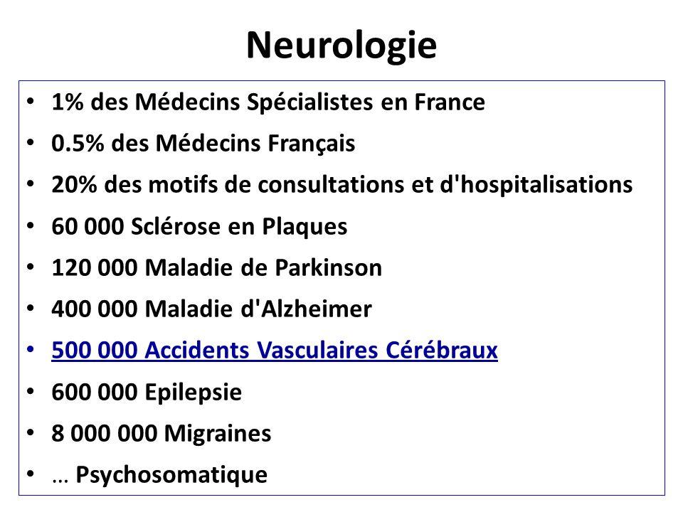 Neurologie 1% des Médecins Spécialistes en France