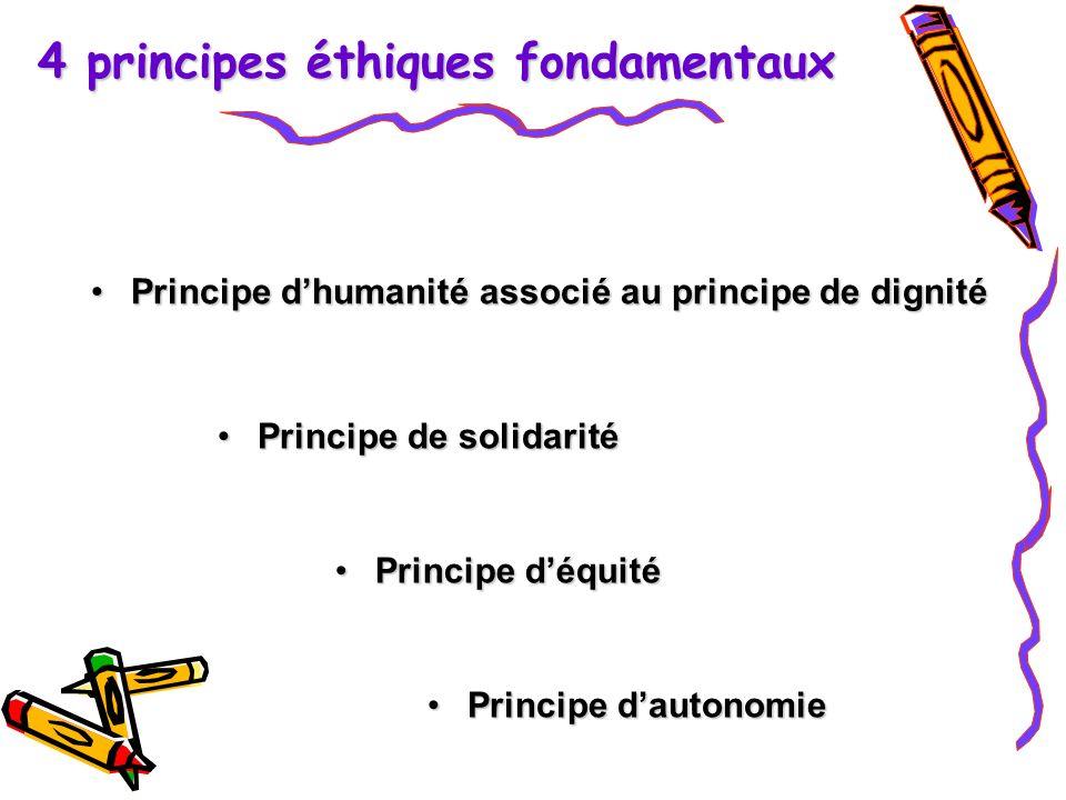 4 principes éthiques fondamentaux