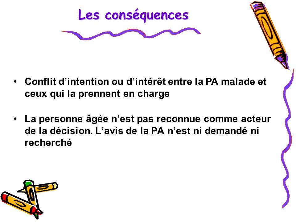 Les conséquences Conflit d'intention ou d'intérêt entre la PA malade et ceux qui la prennent en charge.