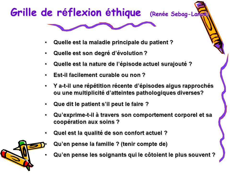 Grille de réflexion éthique (Renée Sebag-Lanoë)