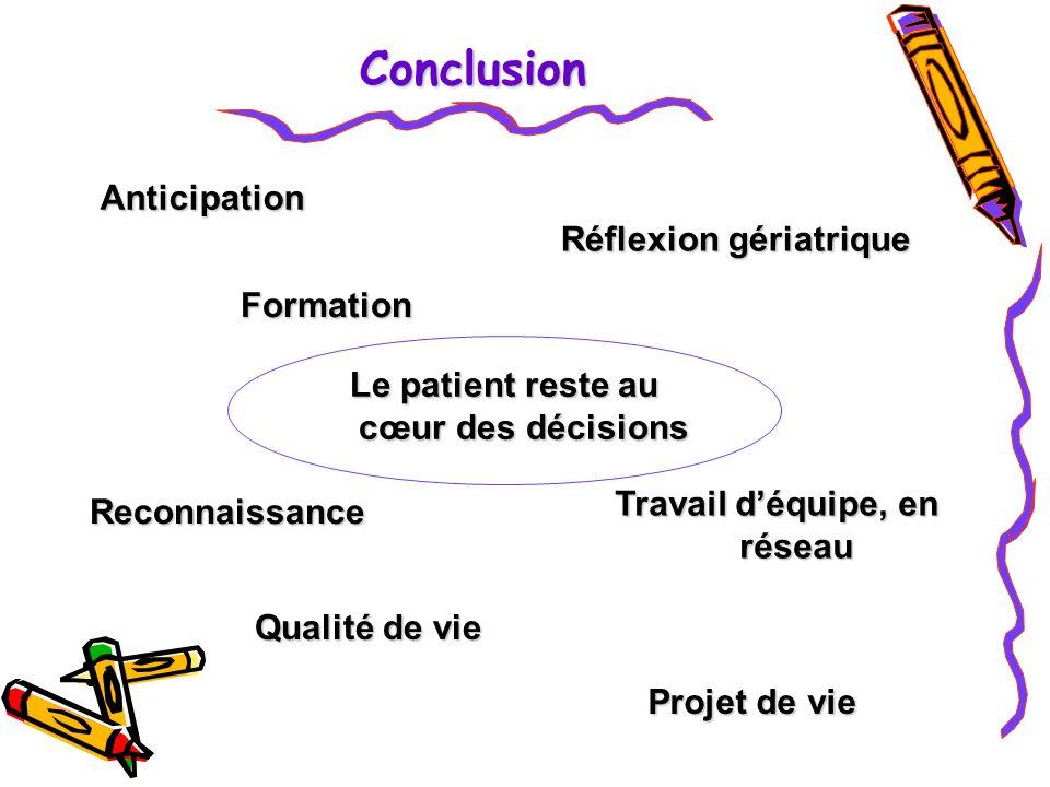 Conclusion Anticipation Réflexion gériatrique Formation