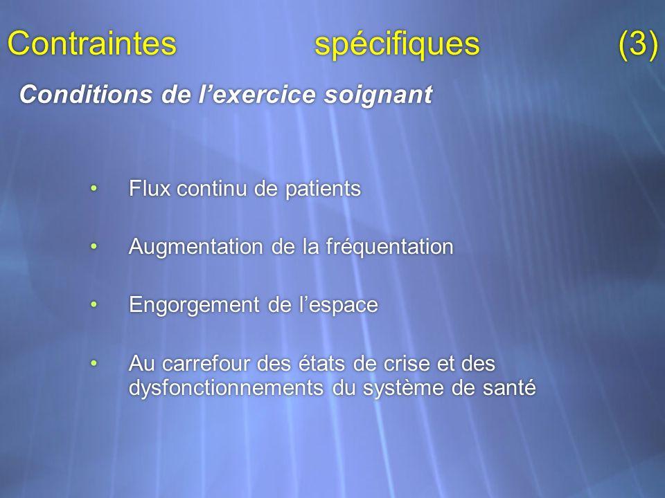 Contraintes spécifiques (3) Conditions de l'exercice soignant