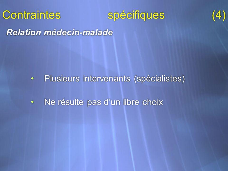 Contraintes spécifiques (4) Relation médecin-malade