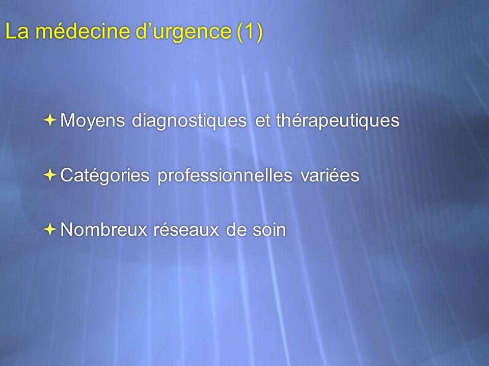 La médecine d'urgence (1)