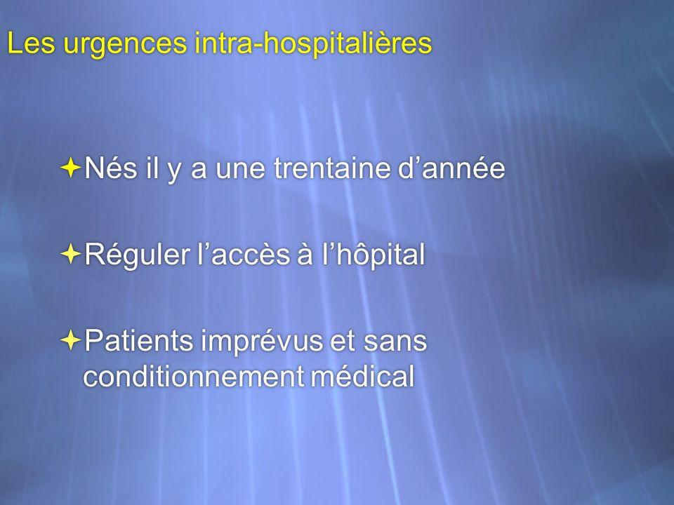 Les urgences intra-hospitalières