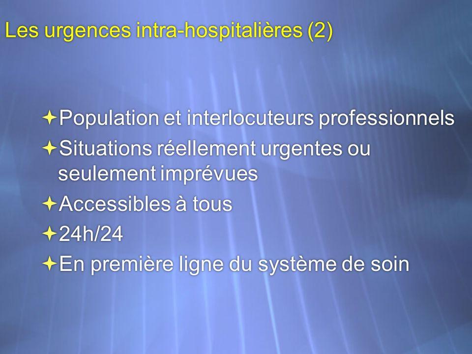 Les urgences intra-hospitalières (2)