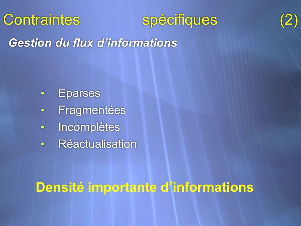 Contraintes spécifiques (2) Gestion du flux d'informations