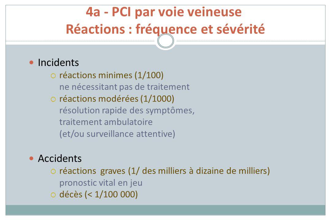 4a - PCI par voie veineuse Réactions : fréquence et sévérité