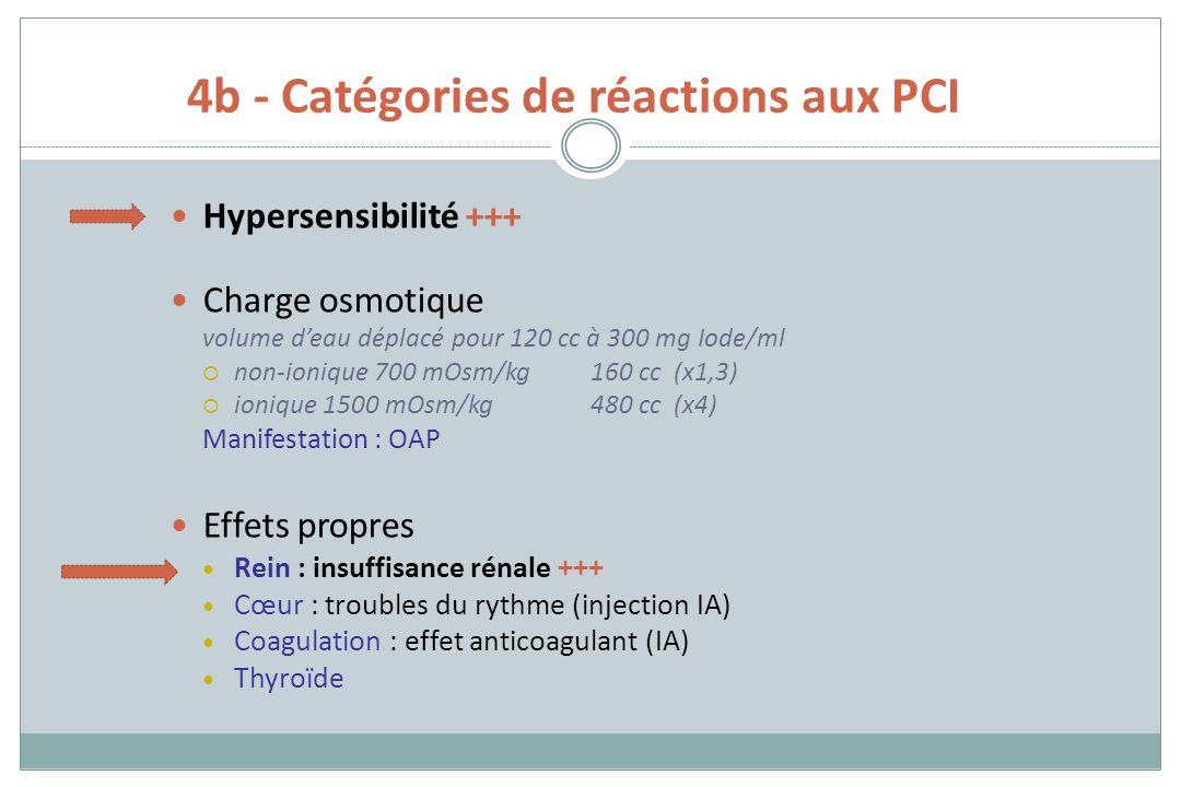 4b - Catégories de réactions aux PCI