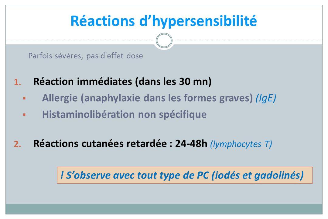 Réactions d'hypersensibilité