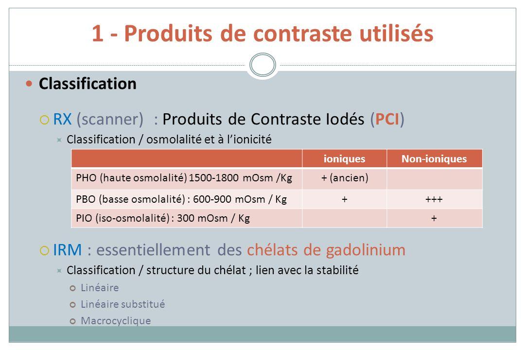 1 - Produits de contraste utilisés