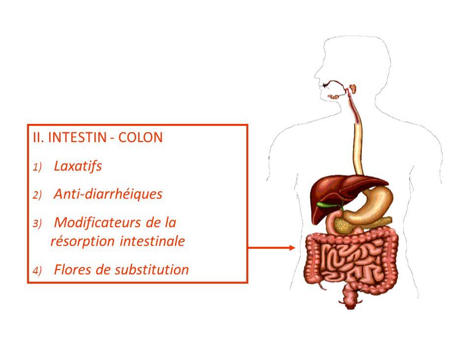 II. INTESTIN - COLON Laxatifs. Anti-diarrhéiques.