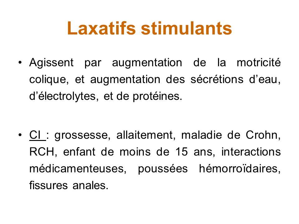 Laxatifs stimulants Agissent par augmentation de la motricité colique, et augmentation des sécrétions d'eau, d'électrolytes, et de protéines.