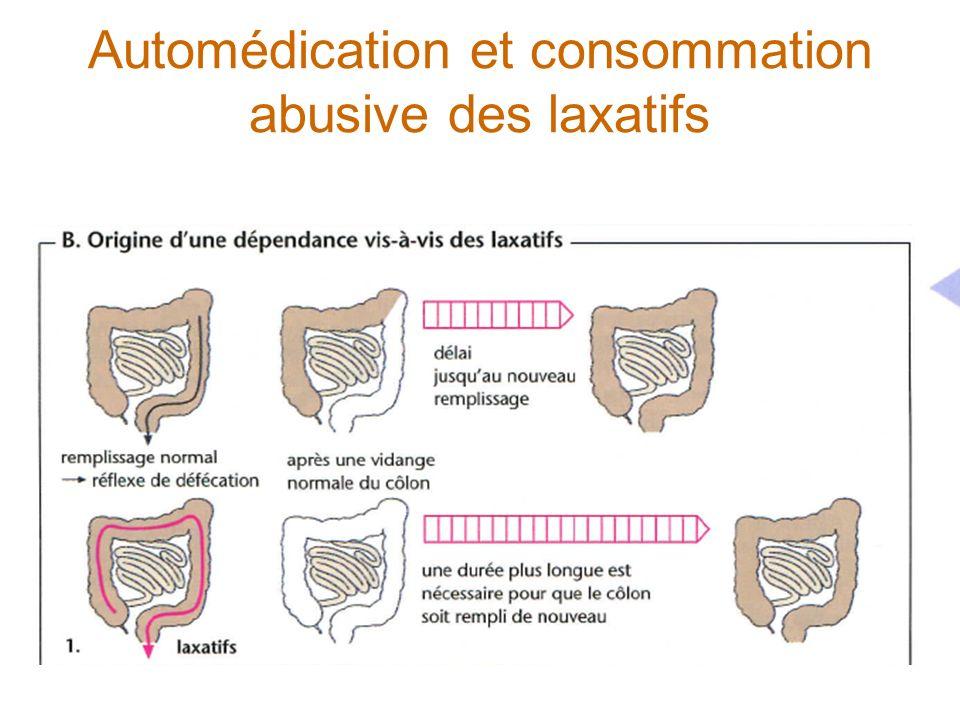 Automédication et consommation abusive des laxatifs