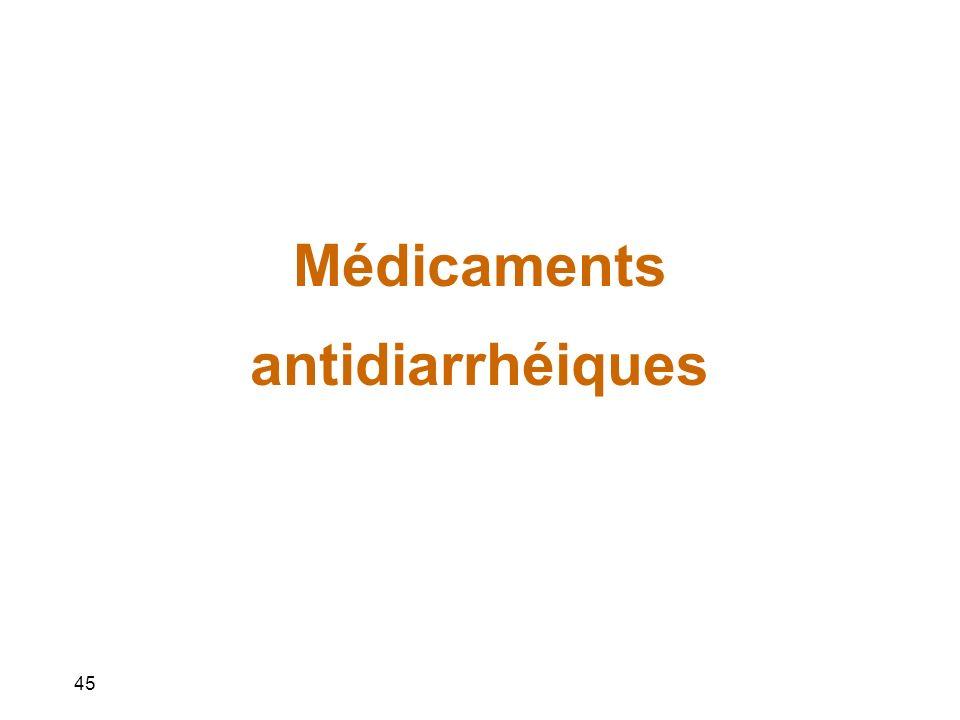 Médicaments antidiarrhéiques