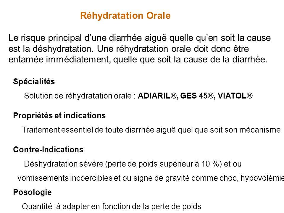 Réhydratation Orale
