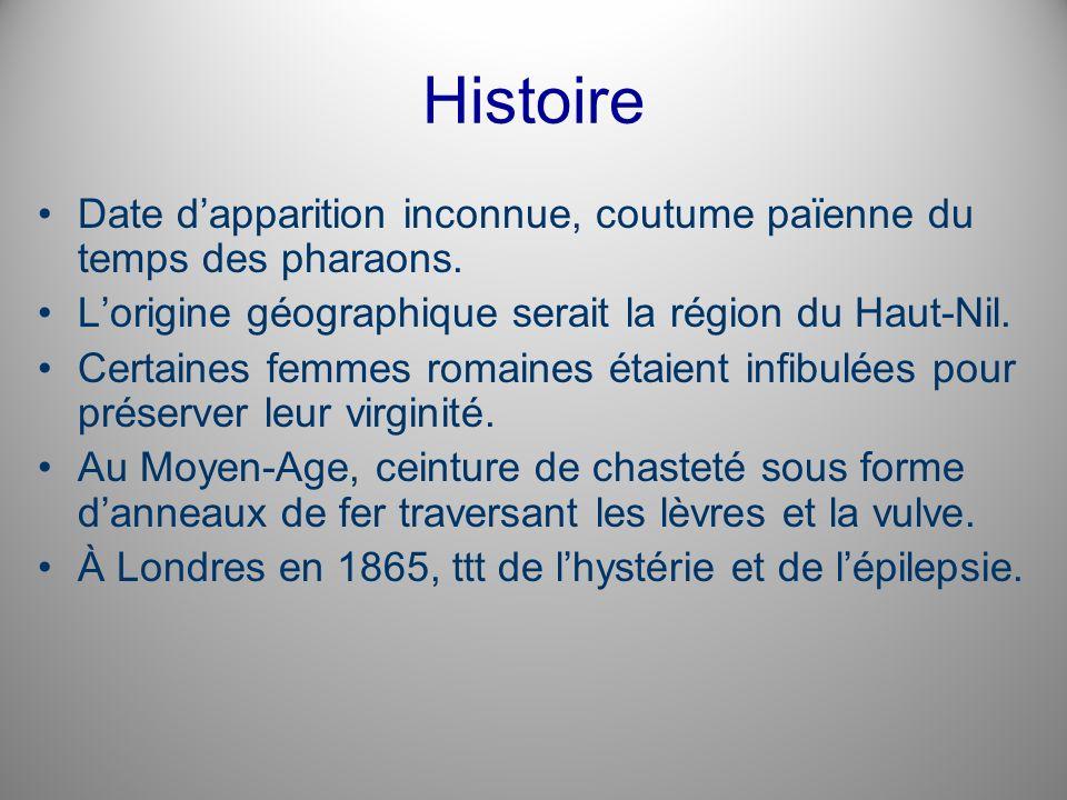 Histoire Date d'apparition inconnue, coutume païenne du temps des pharaons. L'origine géographique serait la région du Haut-Nil.