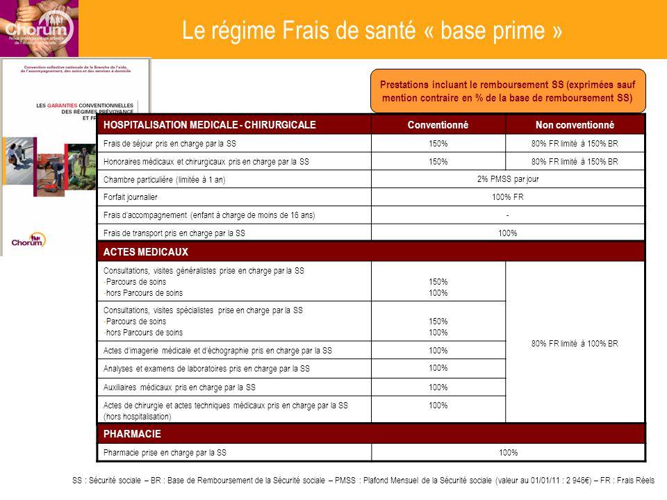 Les couvertures frais de sant ppt t l charger - Plafond mensuel securite sociale 2014 ...