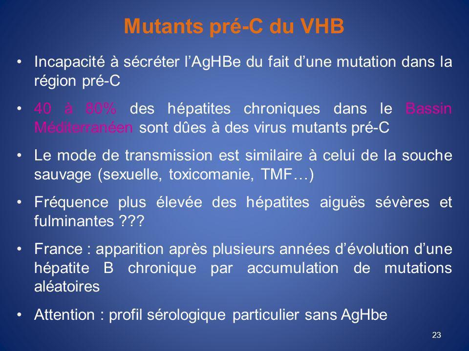 Mutants pré-C du VHB Incapacité à sécréter l'AgHBe du fait d'une mutation dans la région pré-C.