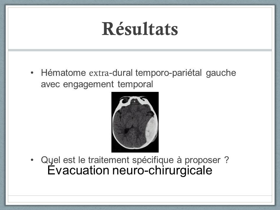 Résultats Évacuation neuro-chirurgicale