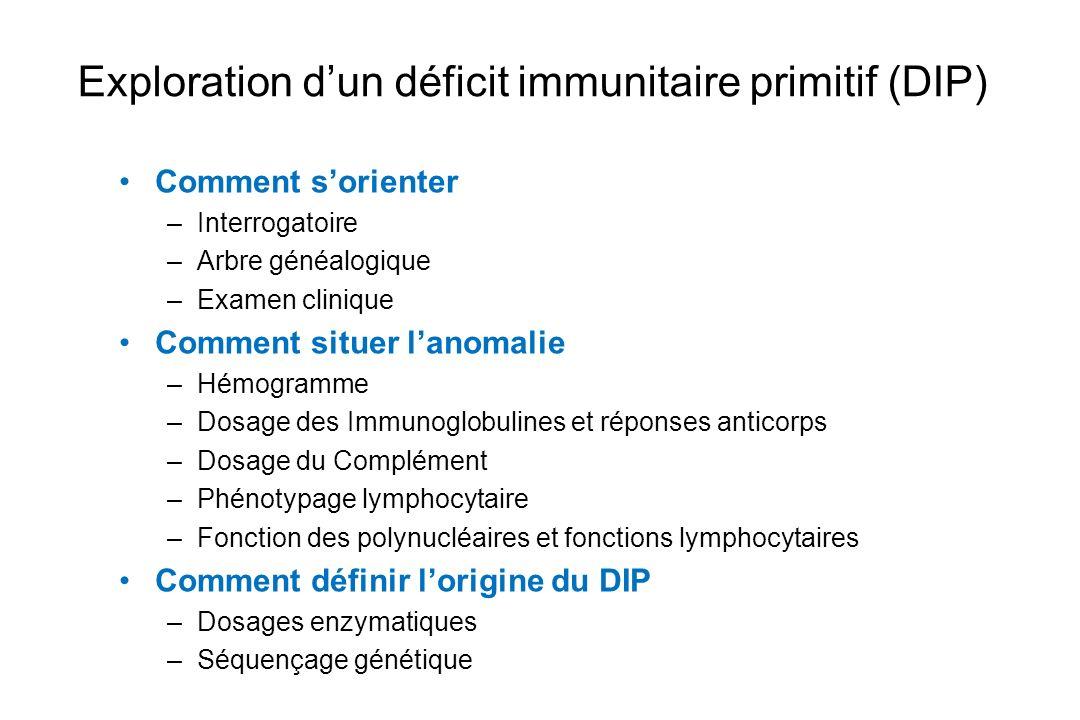 Exploration d'un déficit immunitaire primitif (DIP)