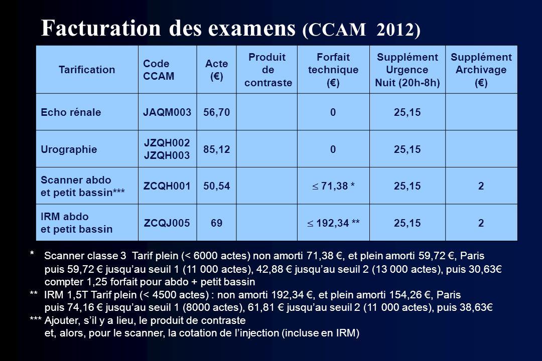 Facturation des examens (CCAM 2012)
