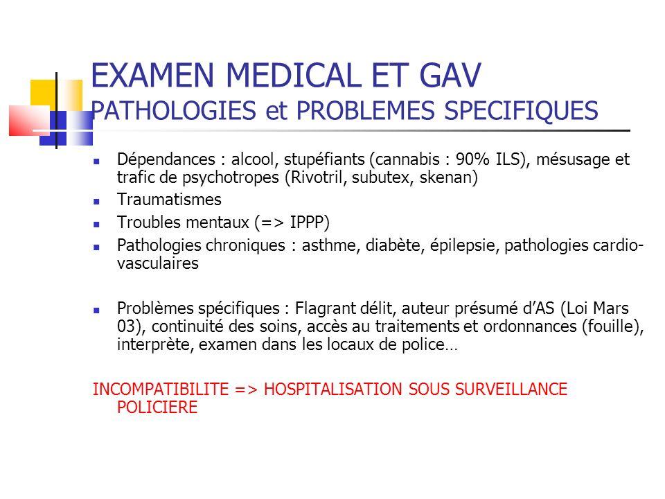 EXAMEN MEDICAL ET GAV PATHOLOGIES et PROBLEMES SPECIFIQUES