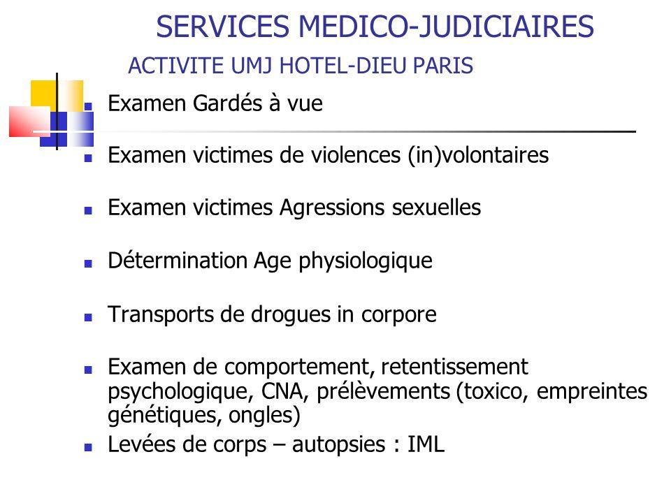 SERVICES MEDICO-JUDICIAIRES ACTIVITE UMJ HOTEL-DIEU PARIS