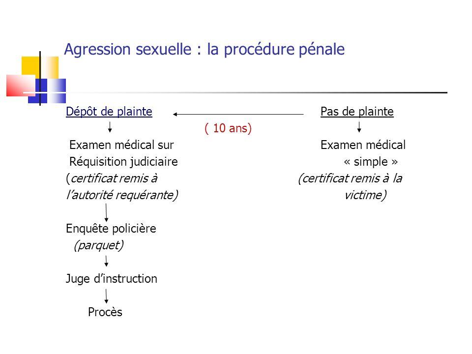 Agression sexuelle : la procédure pénale