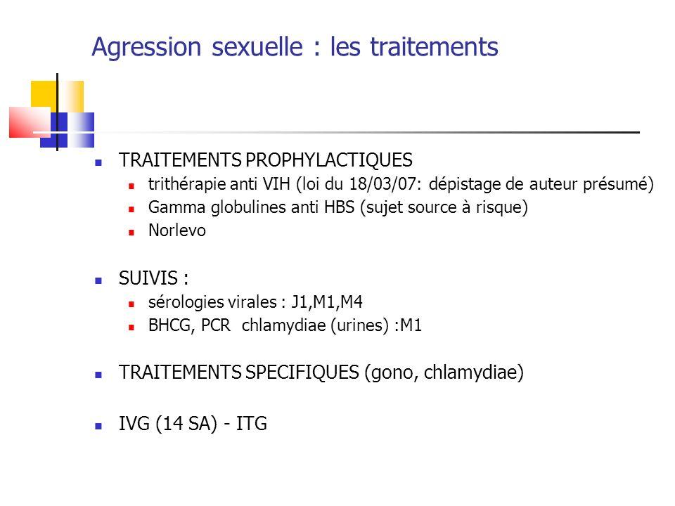 Agression sexuelle : les traitements
