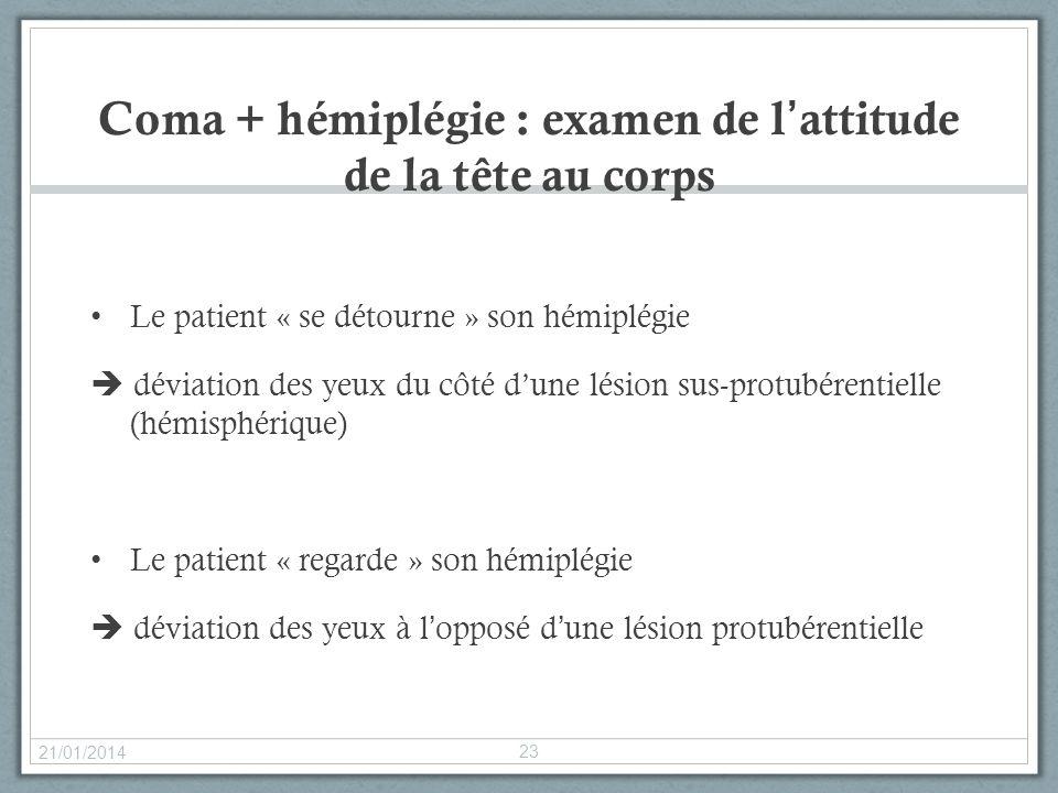 Coma + hémiplégie : examen de l'attitude de la tête au corps