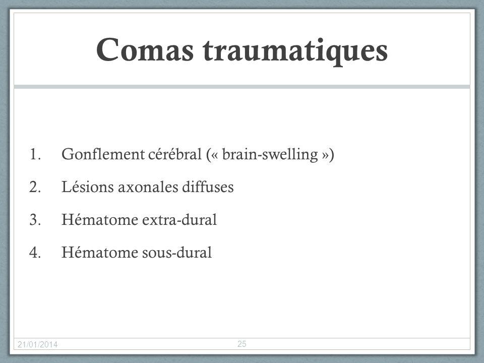 Comas traumatiques Gonflement cérébral (« brain-swelling »)