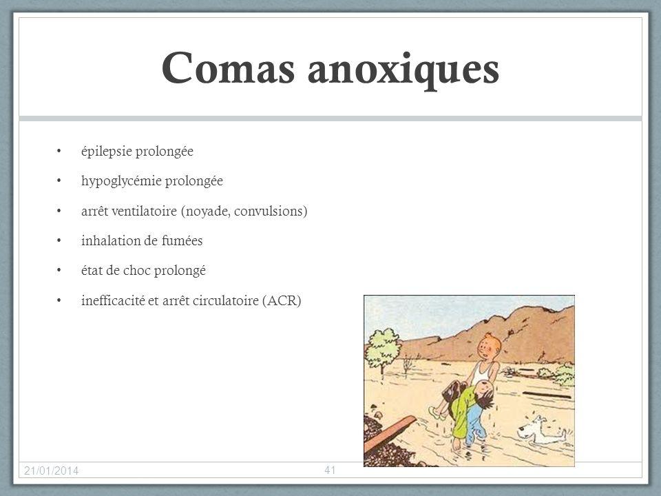 Comas anoxiques épilepsie prolongée hypoglycémie prolongée