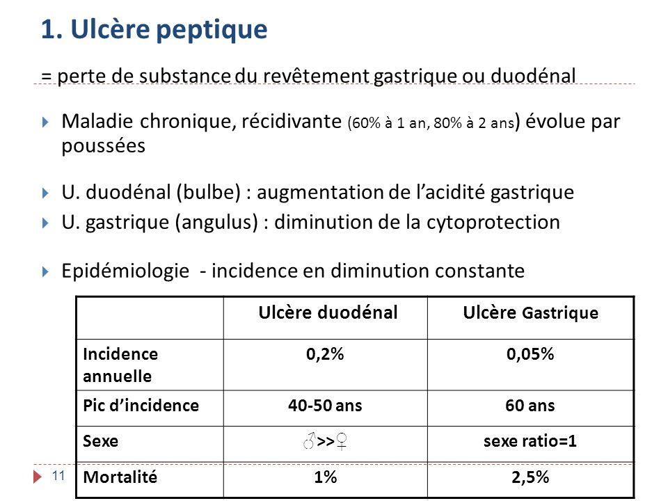 1. Ulcère peptique = perte de substance du revêtement gastrique ou duodénal.