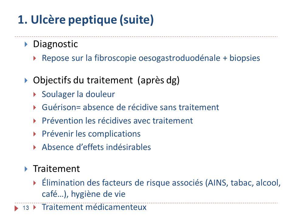 1. Ulcère peptique (suite)