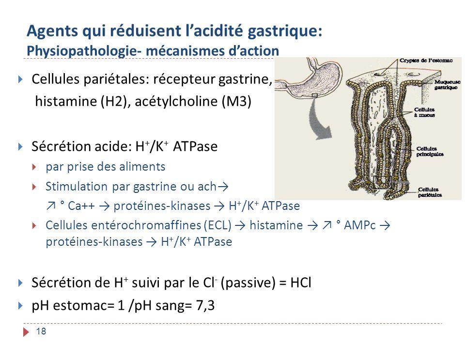 Agents qui réduisent l'acidité gastrique: Physiopathologie- mécanismes d'action