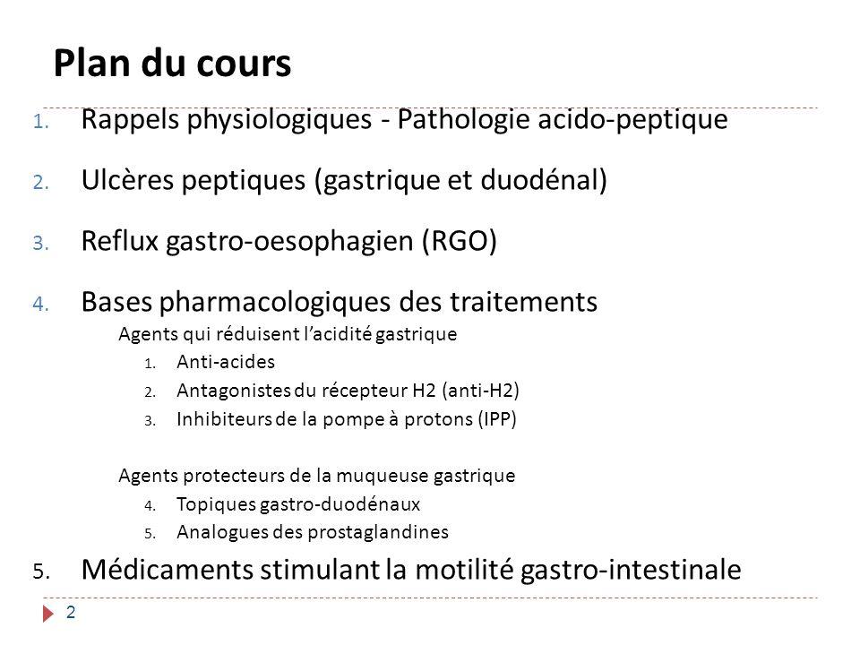 Plan du cours Rappels physiologiques - Pathologie acido-peptique
