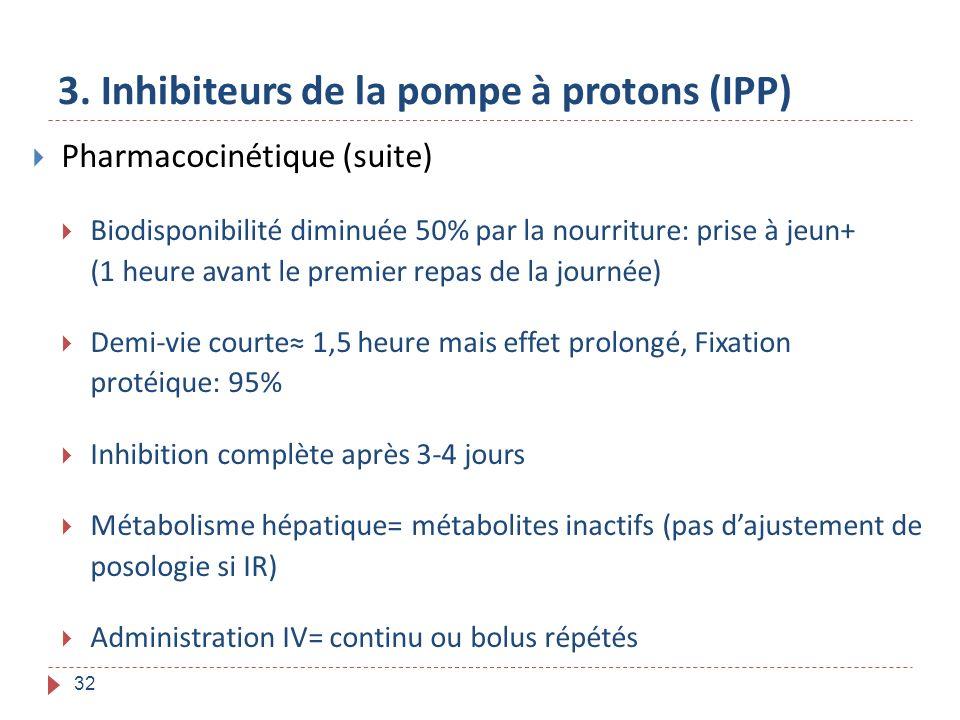 3. Inhibiteurs de la pompe à protons (IPP)