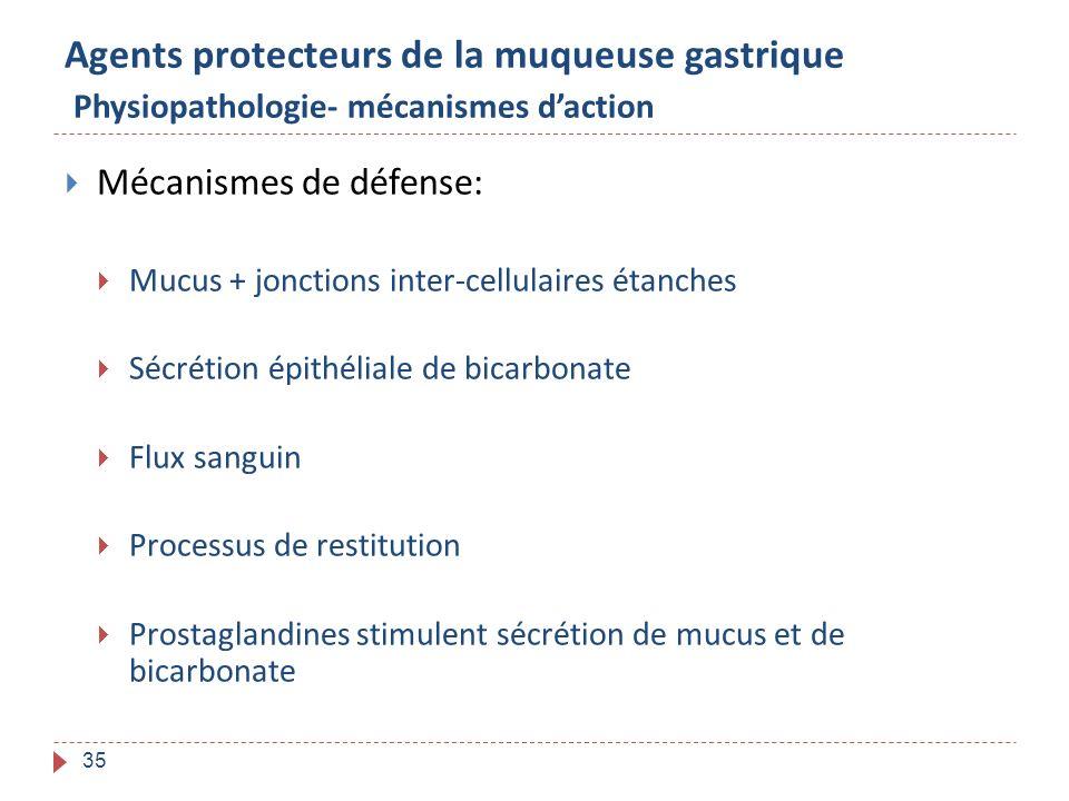 Agents protecteurs de la muqueuse gastrique Physiopathologie- mécanismes d'action