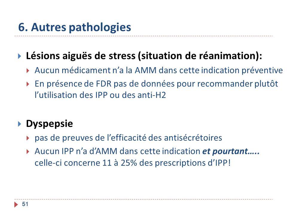 6. Autres pathologies Lésions aiguës de stress (situation de réanimation): Aucun médicament n'a la AMM dans cette indication préventive.