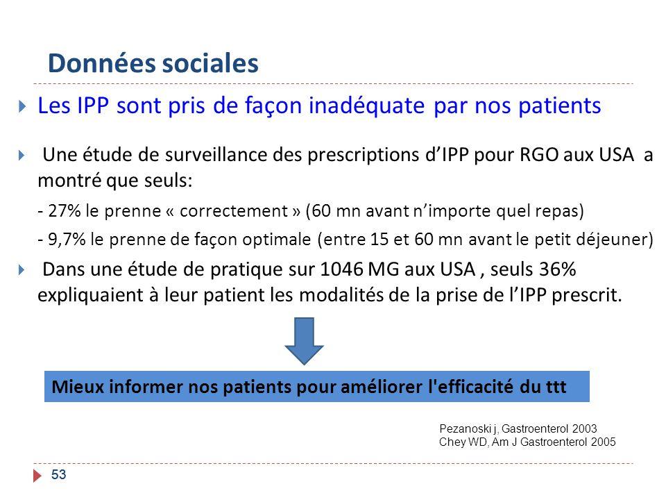 Données sociales Les IPP sont pris de façon inadéquate par nos patients.