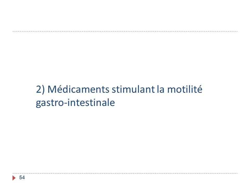 2) Médicaments stimulant la motilité gastro-intestinale