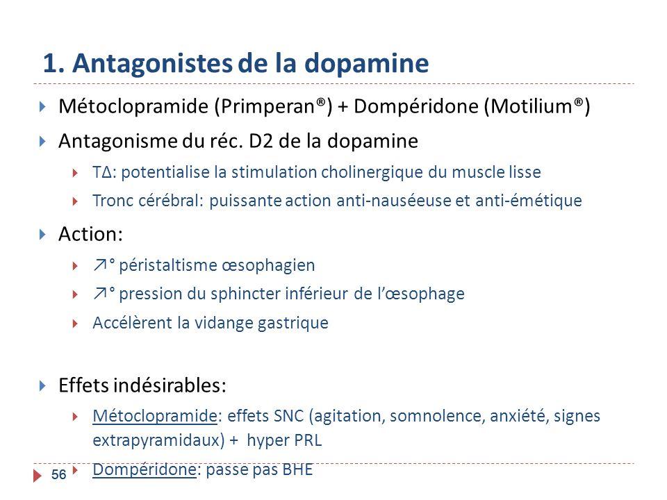 1. Antagonistes de la dopamine