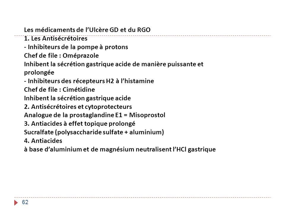 Les médicaments de l'Ulcère GD et du RGO