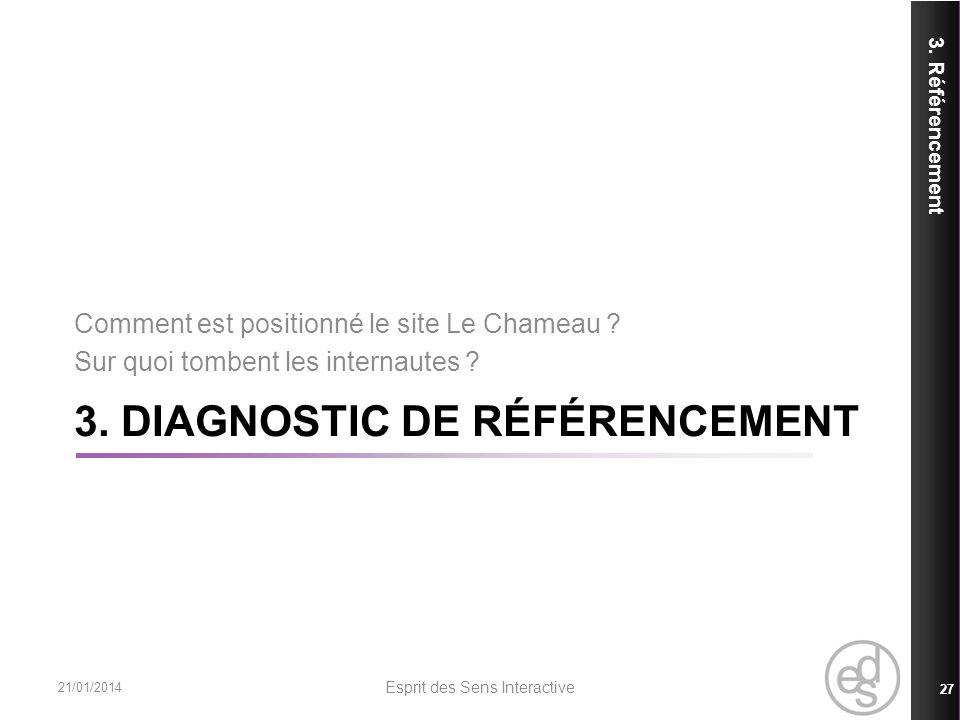 3. Diagnostic de référencement
