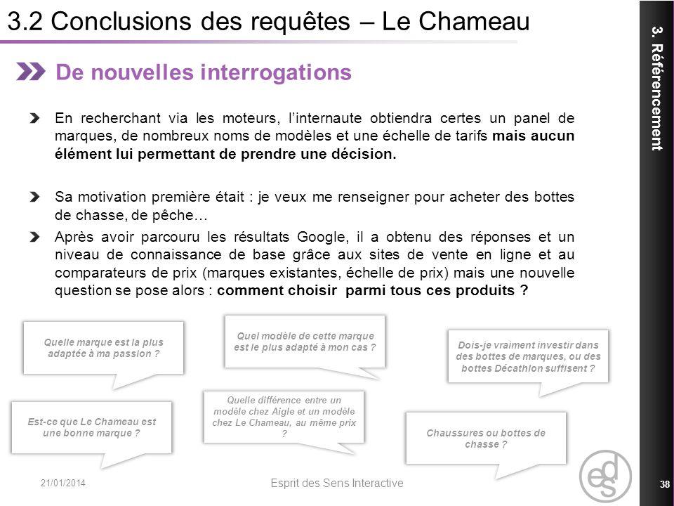 3.2 Conclusions des requêtes – Le Chameau