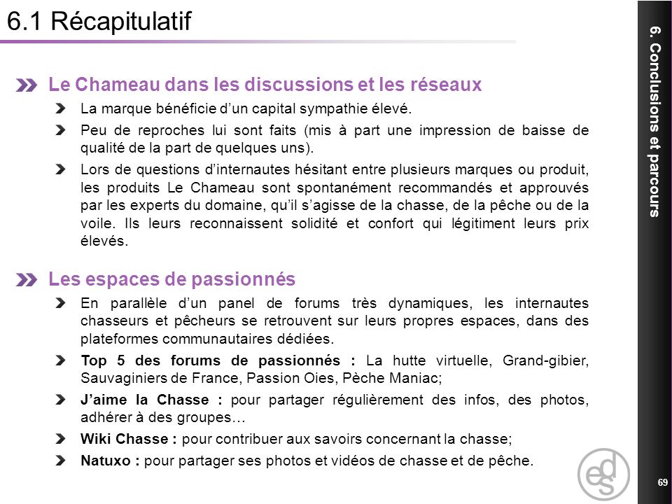 6.1 Récapitulatif Le Chameau dans les discussions et les réseaux